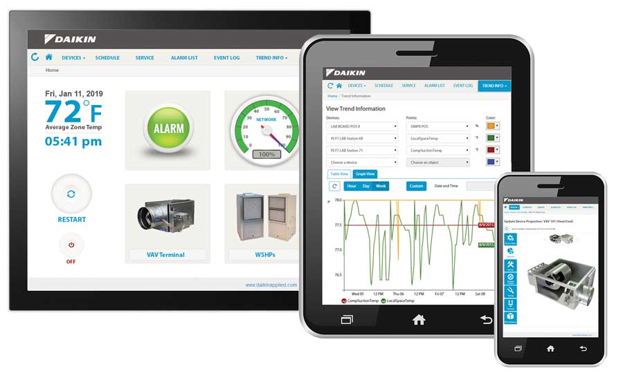 A Look at the Internet of Things' Effects on Commercial HVAC